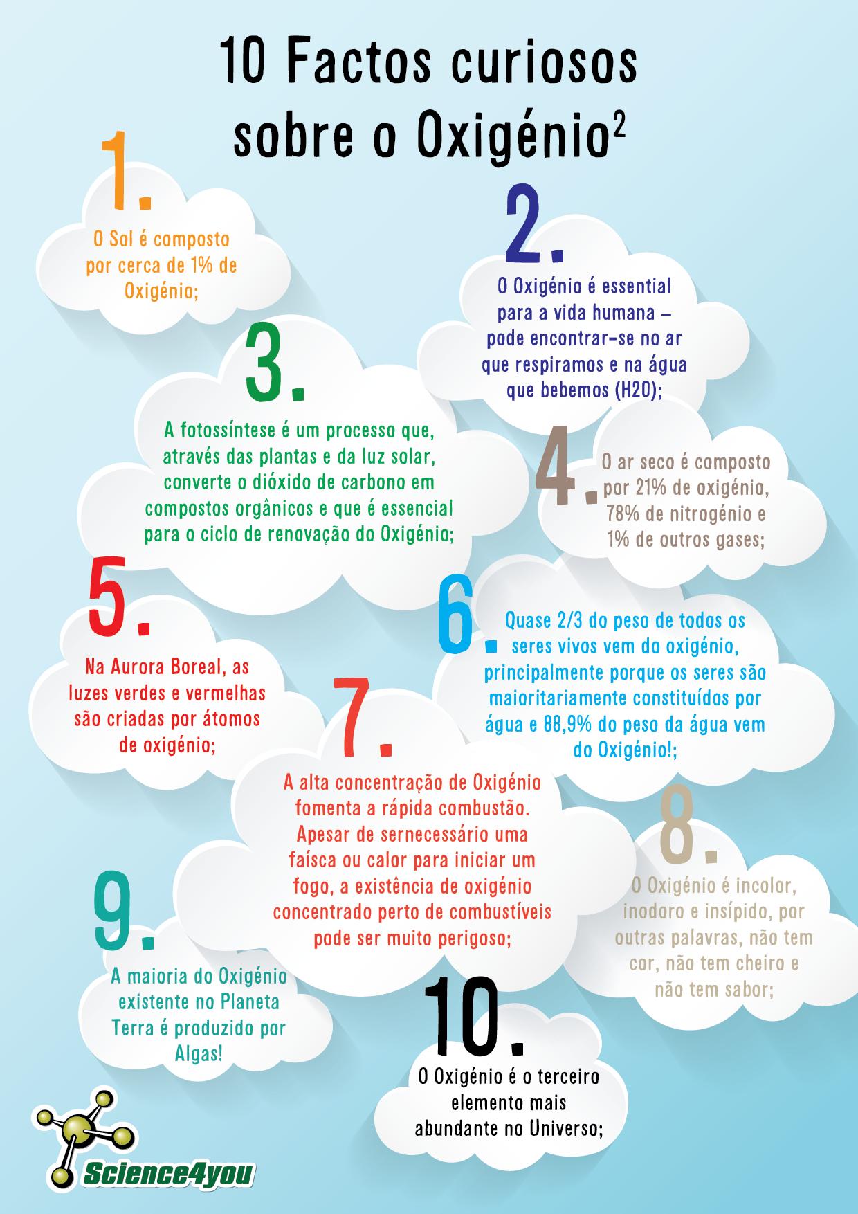 10 Factos Curiosos Sobre o Oxigénio-01